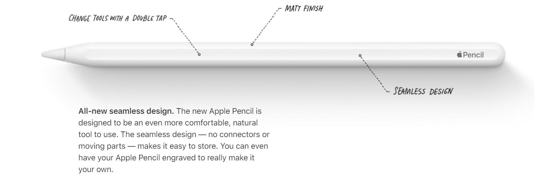Apple Pencil 2 - 1